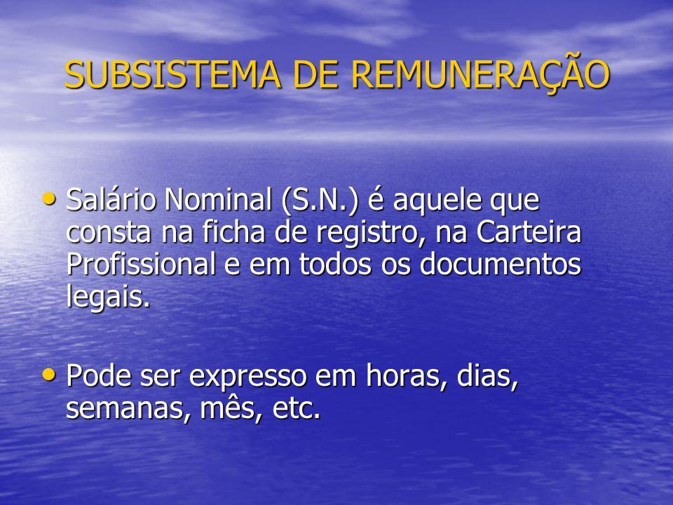 SUBSISTEMA DE REMUNERAÇÃO Salário Nominal (S.N.) é aquele que consta na ficha de registro, na Carteira Profissional e em todos os documentos legais.