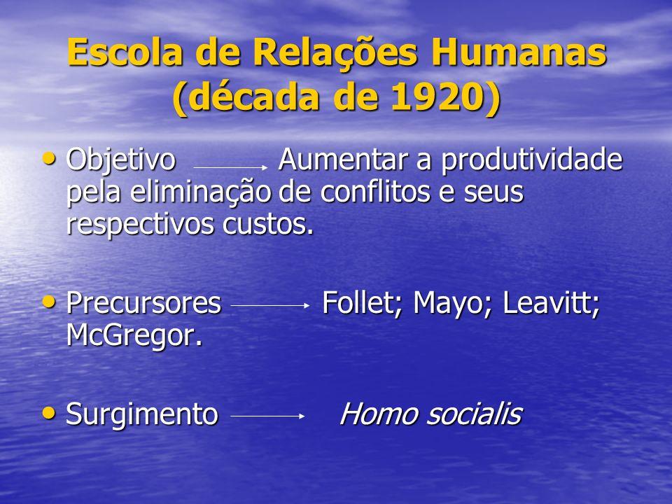 Escola de Relações Humanas (década de 1920) Objetivo Aumentar a produtividade pela eliminação de conflitos e seus respectivos custos.