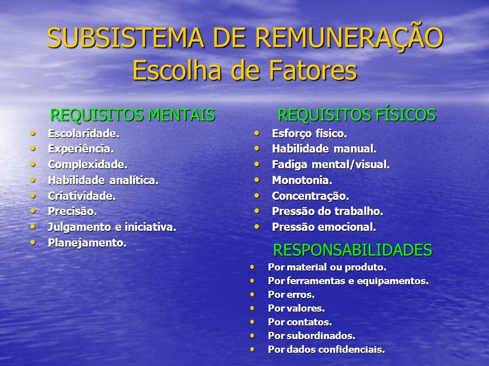 SUBSISTEMA DE REMUNERAÇÃO Escolha de Fatores REQUISITOS MENTAIS Escolaridade.