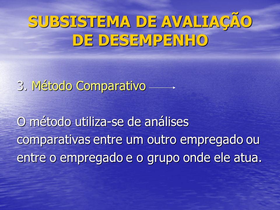 SUBSISTEMA DE AVALIAÇÃO DE DESEMPENHO 3.