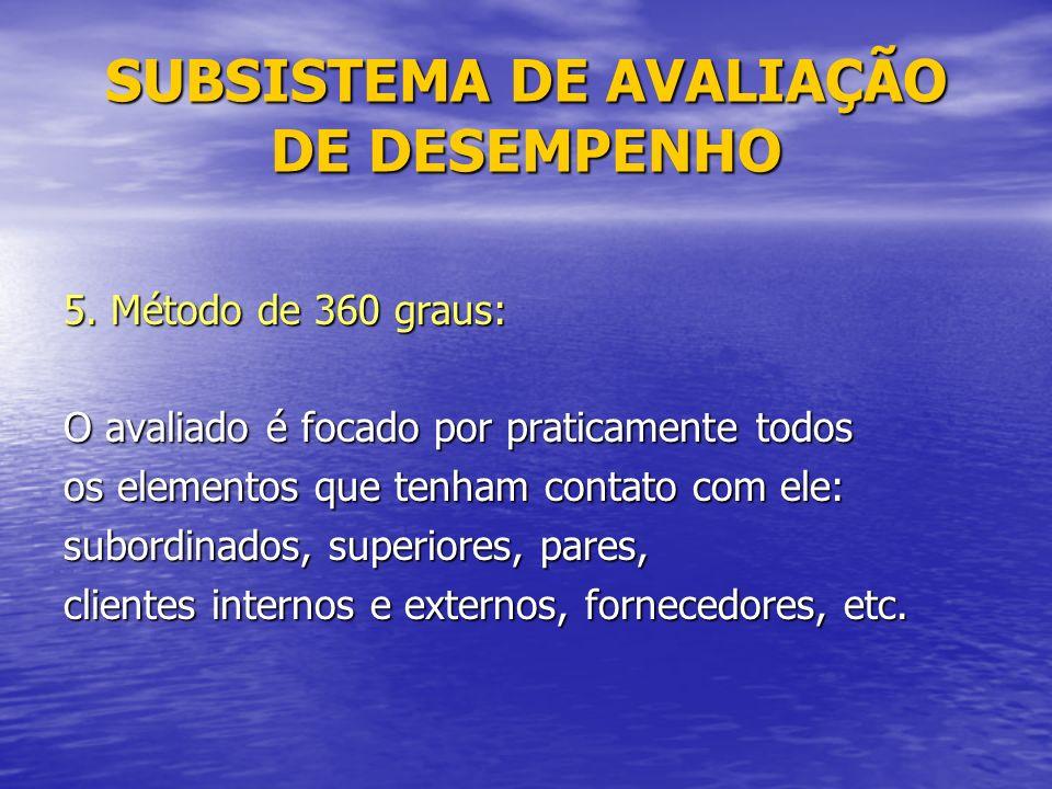 SUBSISTEMA DE AVALIAÇÃO DE DESEMPENHO 5.