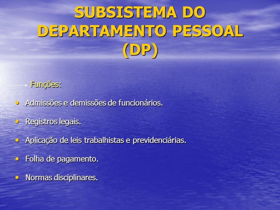 SUBSISTEMA DO DEPARTAMENTO PESSOAL (DP) Funções: Funções: Admissões e demissões de funcionários.