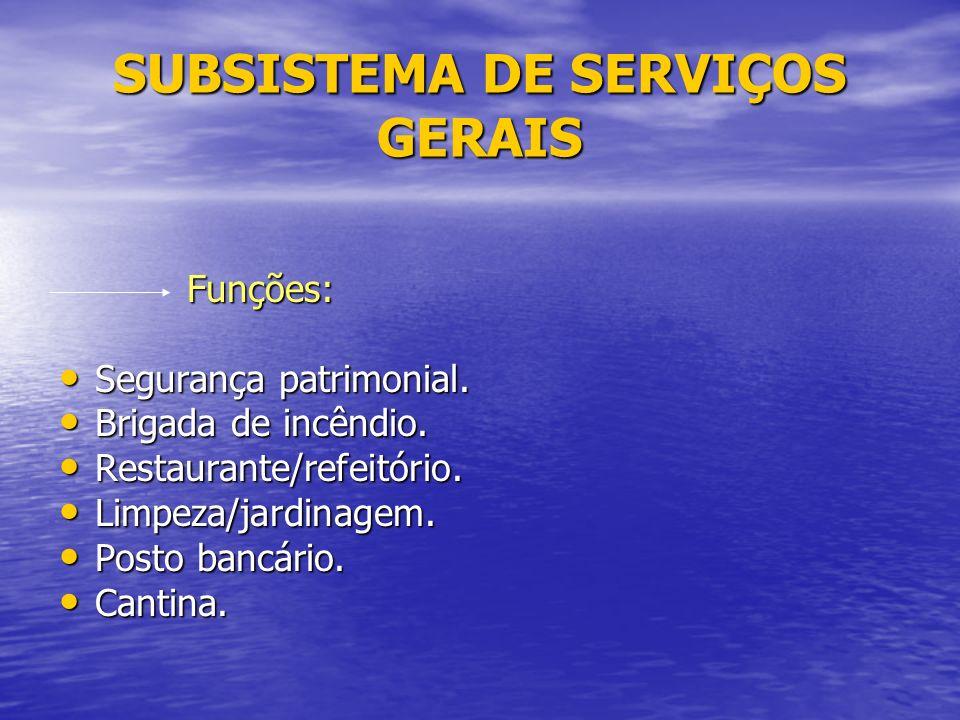 SUBSISTEMA DE SERVIÇOS GERAIS Funções: Funções: Segurança patrimonial.