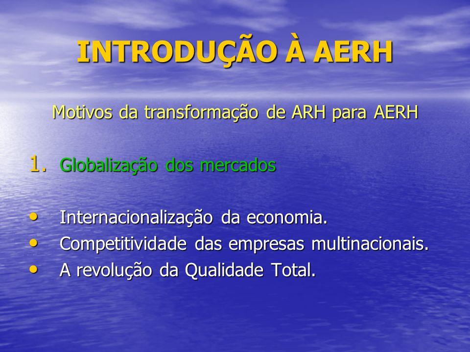 INTRODUÇÃO À AERH Motivos da transformação de ARH para AERH 1.