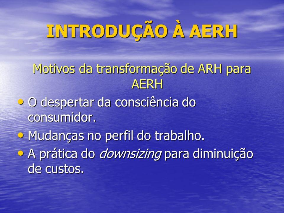 INTRODUÇÃO À AERH Motivos da transformação de ARH para AERH O despertar da consciência do consumidor.