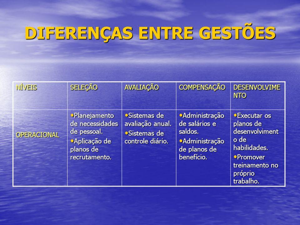 DIFERENÇAS ENTRE GESTÕES NÍVEISSELEÇÃOAVALIAÇÃOCOMPENSAÇÃO DESENVOLVIME NTO OPERACIONAL Planejamento de necessidades de pessoal.