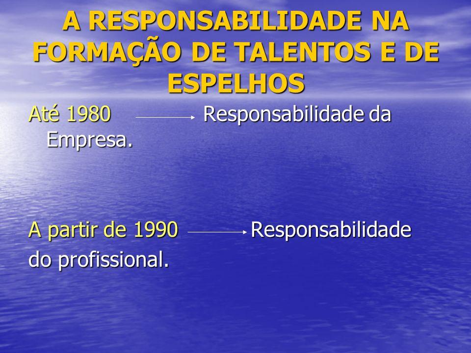 A RESPONSABILIDADE NA FORMAÇÃO DE TALENTOS E DE ESPELHOS Até 1980 Responsabilidade da Empresa.