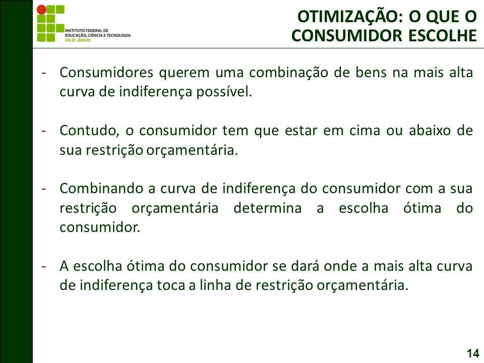 14 -Consumidores querem uma combinação de bens na mais alta curva de indiferença possível.