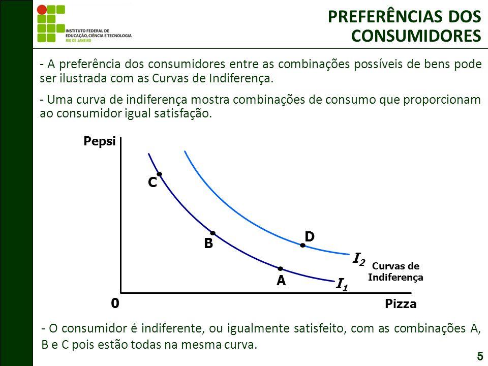 5 PREFERÊNCIAS DOS CONSUMIDORES - A preferência dos consumidores entre as combinações possíveis de bens pode ser ilustrada com as Curvas de Indiferença.