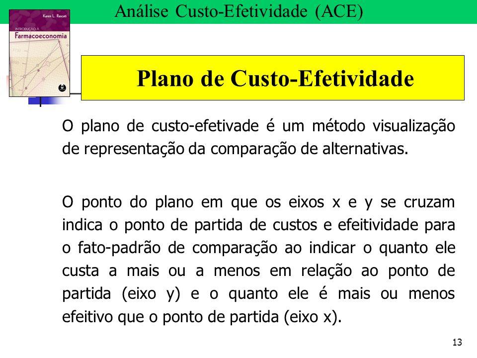 13 O plano de custo-efetivade é um método visualização de representação da comparação de alternativas. O ponto do plano em que os eixos x e y se cruza