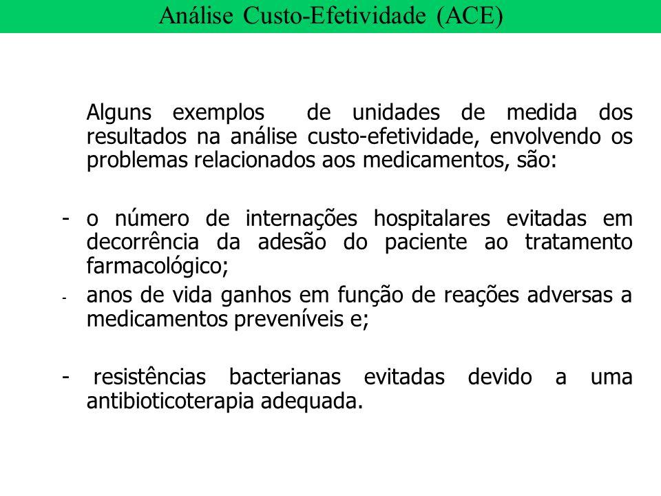 Alguns exemplos de unidades de medida dos resultados na análise custo-efetividade, envolvendo os problemas relacionados aos medicamentos, são: - o núm