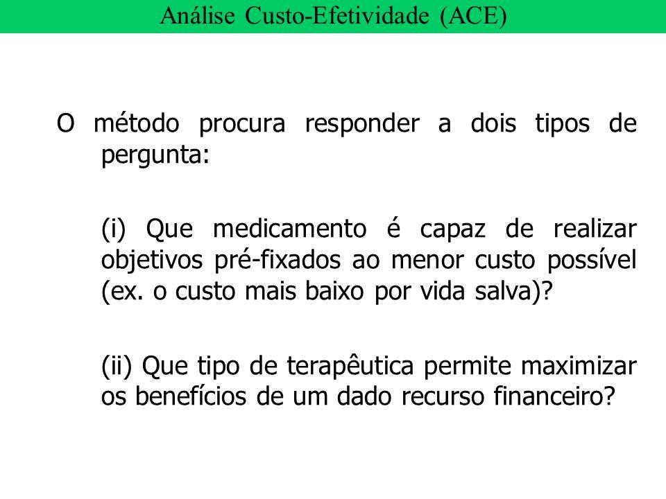O método procura responder a dois tipos de pergunta: (i) Que medicamento é capaz de realizar objetivos pré-fixados ao menor custo possível (ex. o cust