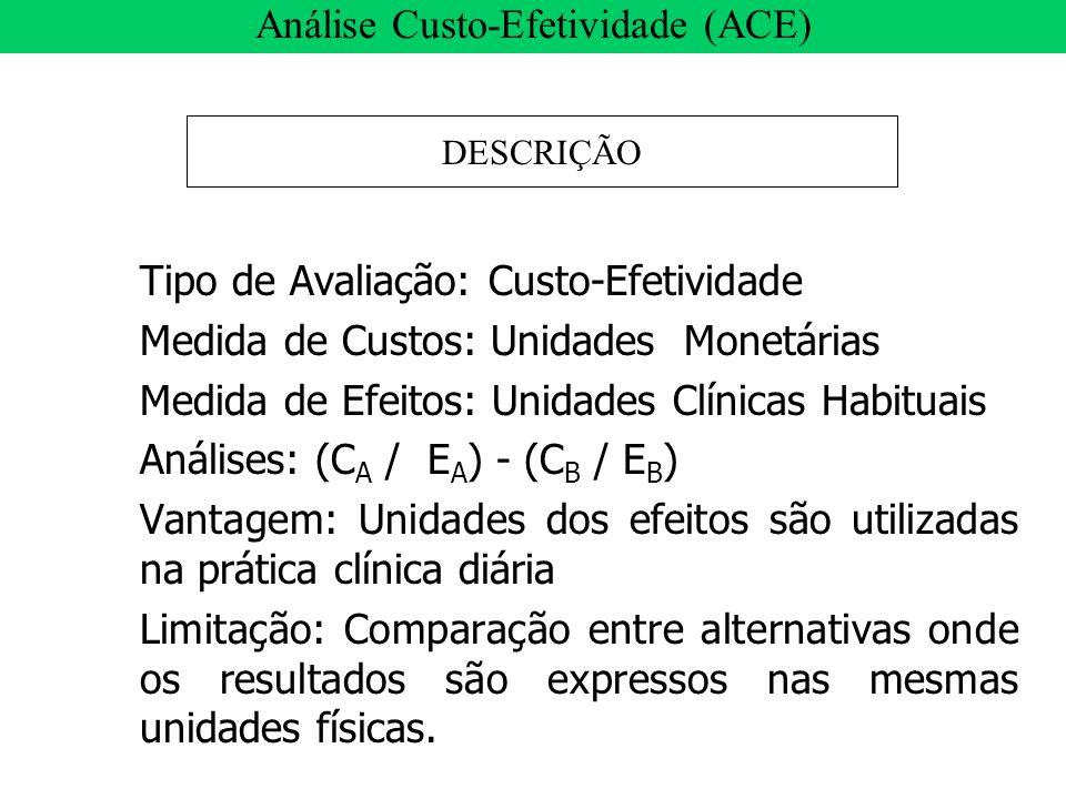 Tipo de Avaliação: Custo-Efetividade Medida de Custos: Unidades Monetárias Medida de Efeitos: Unidades Clínicas Habituais Análises: (C A / E A ) - (C