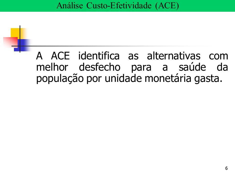 6 A ACE identifica as alternativas com melhor desfecho para a saúde da população por unidade monetária gasta. Análise Custo-Efetividade (ACE)