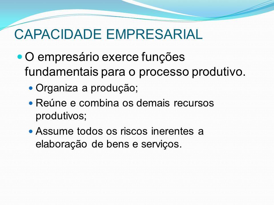 CAPACIDADE EMPRESARIAL O empresário exerce funções fundamentais para o processo produtivo.