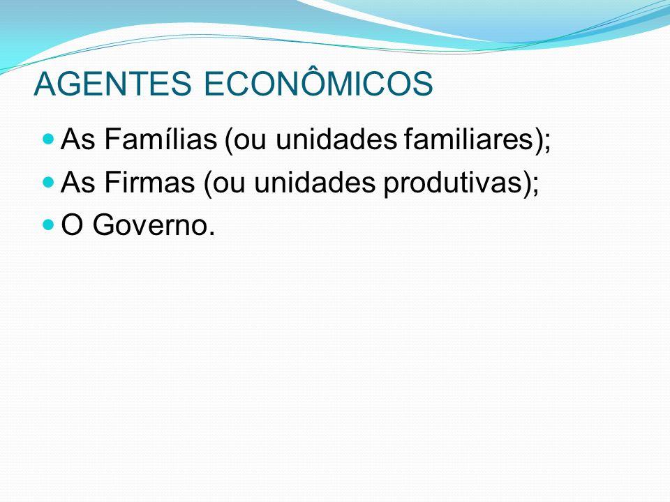 AGENTES ECONÔMICOS As Famílias (ou unidades familiares); As Firmas (ou unidades produtivas); O Governo.