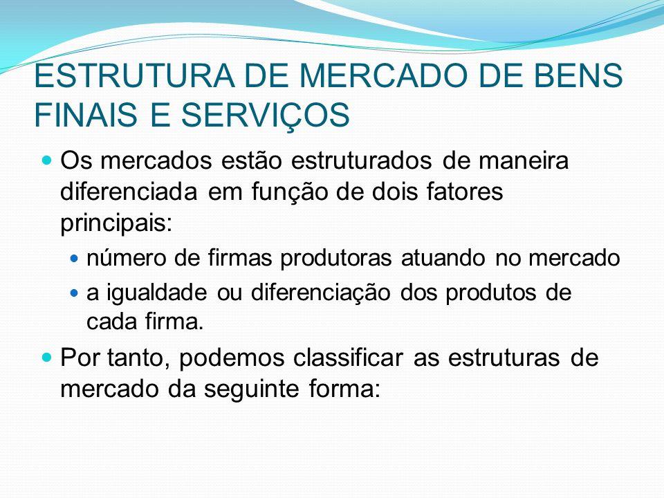 ESTRUTURA DE MERCADO DE BENS FINAIS E SERVIÇOS Os mercados estão estruturados de maneira diferenciada em função de dois fatores principais: número de firmas produtoras atuando no mercado a igualdade ou diferenciação dos produtos de cada firma.