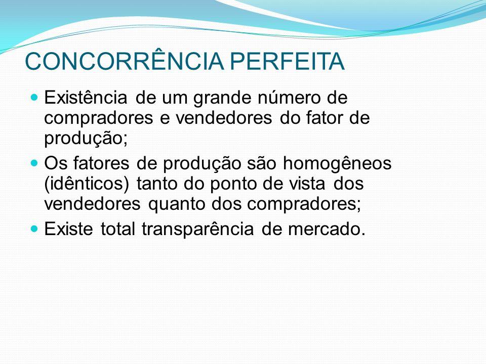 CONCORRÊNCIA PERFEITA Existência de um grande número de compradores e vendedores do fator de produção; Os fatores de produção são homogêneos (idênticos) tanto do ponto de vista dos vendedores quanto dos compradores; Existe total transparência de mercado.
