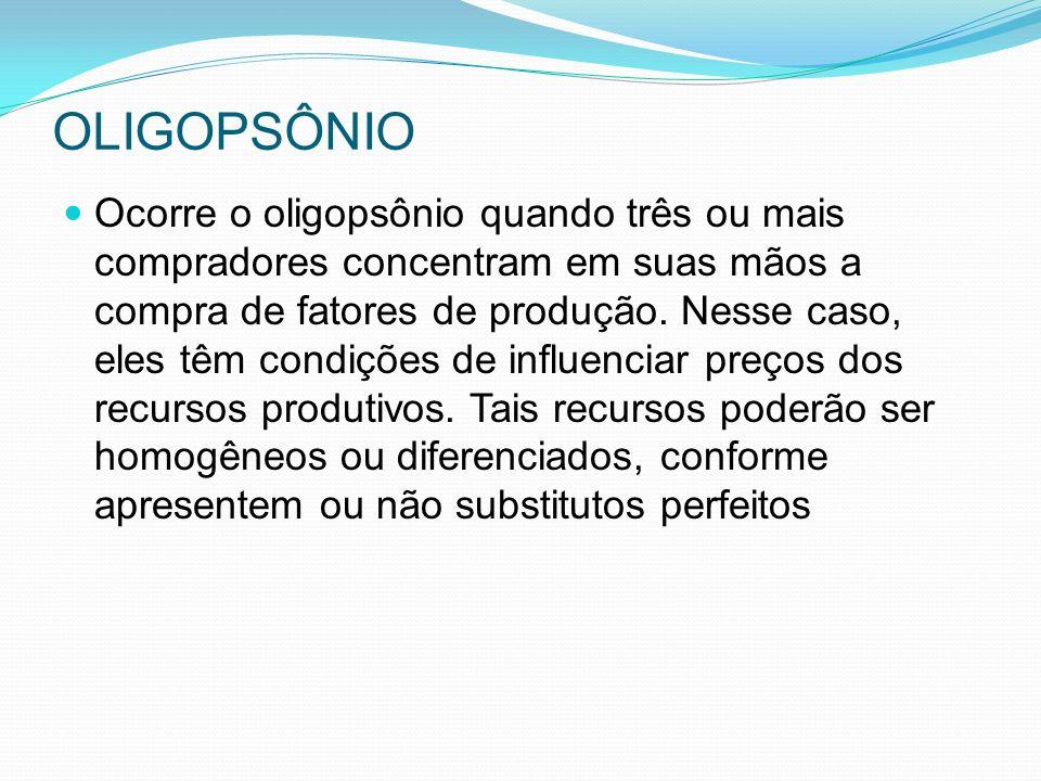 OLIGOPSÔNIO Ocorre o oligopsônio quando três ou mais compradores concentram em suas mãos a compra de fatores de produção.