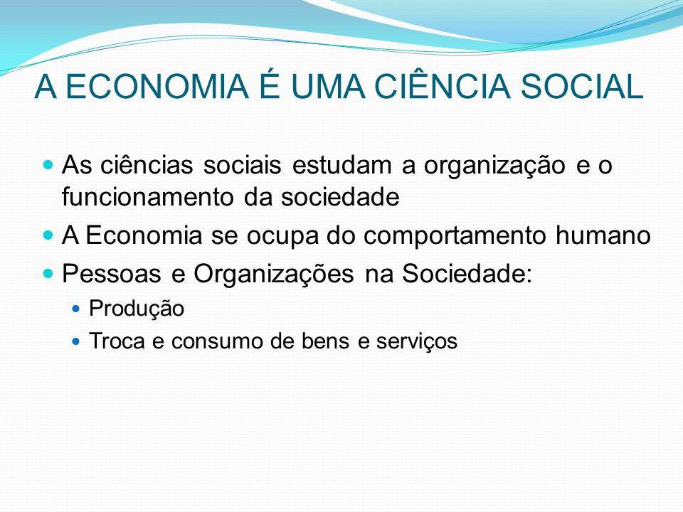A ECONOMIA É UMA CIÊNCIA SOCIAL As ciências sociais estudam a organização e o funcionamento da sociedade A Economia se ocupa do comportamento humano Pessoas e Organizações na Sociedade: Produção Troca e consumo de bens e serviços