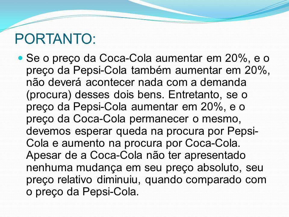PORTANTO: Se o preço da Coca-Cola aumentar em 20%, e o preço da Pepsi-Cola também aumentar em 20%, não deverá acontecer nada com a demanda (procura) desses dois bens.