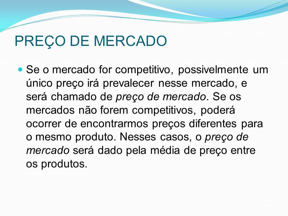 PREÇO DE MERCADO Se o mercado for competitivo, possivelmente um único preço irá prevalecer nesse mercado, e será chamado de preço de mercado.