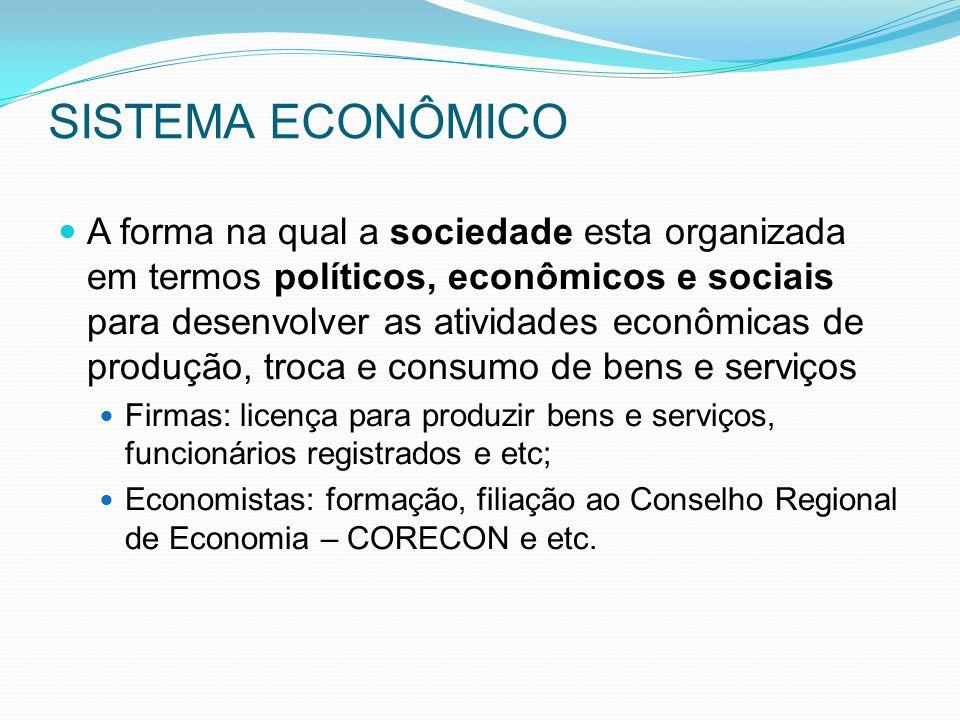 População: fator que limita a capacidade de produção Trabalho: limitado conforme as condições de produção