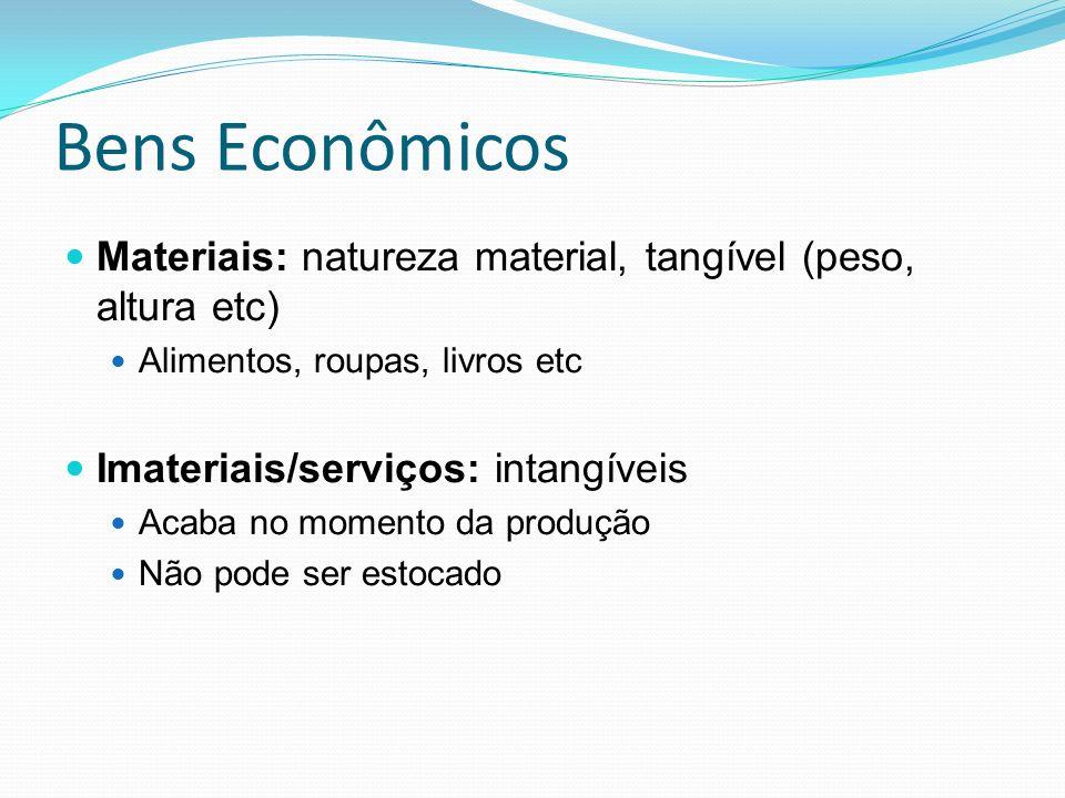 COMPRADORES É constituído tanto de consumidores, que são compradores de bens e serviços, quanto de firmas, que são compradores de recursos (trabalho, terra, capital e capacidade empresarial)
