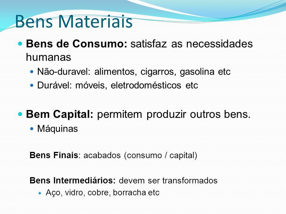 Bens de Consumo: satisfaz as necessidades humanas Não-duravel: alimentos, cigarros, gasolina etc Durável: móveis, eletrodomésticos etc Bem Capital: permitem produzir outros bens.