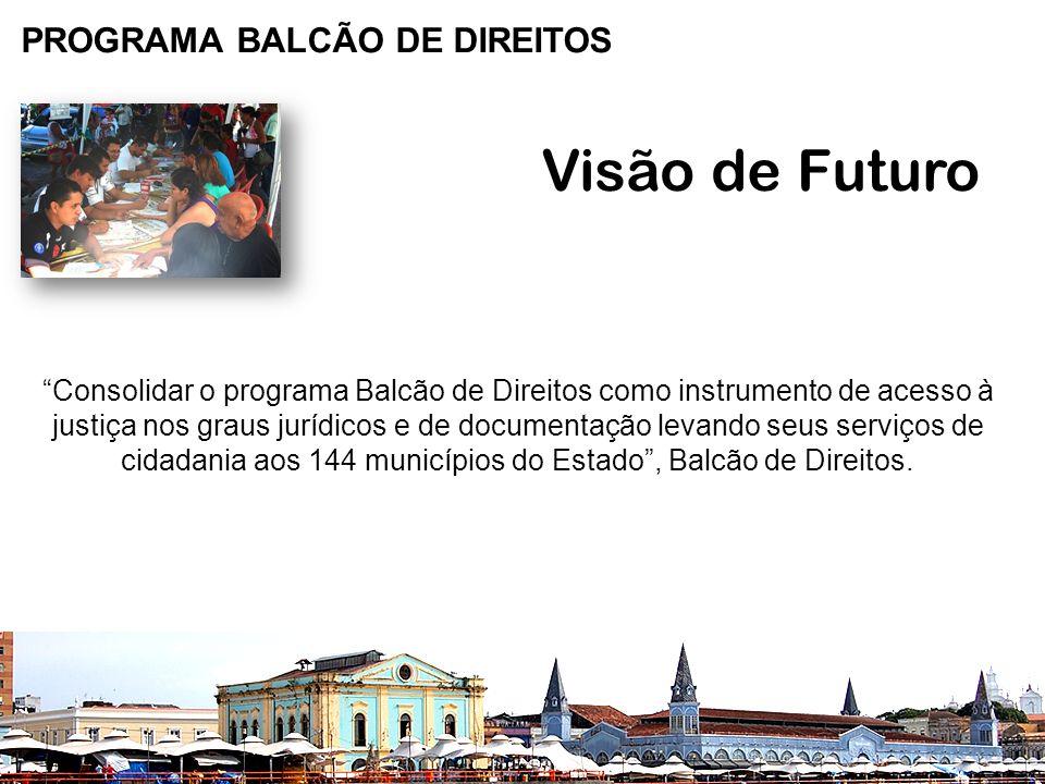 PROGRAMA BALCÃO DE DIREITOS Visão de Futuro Consolidar o programa Balcão de Direitos como instrumento de acesso à justiça nos graus jurídicos e de documentação levando seus serviços de cidadania aos 144 municípios do Estado, Balcão de Direitos.