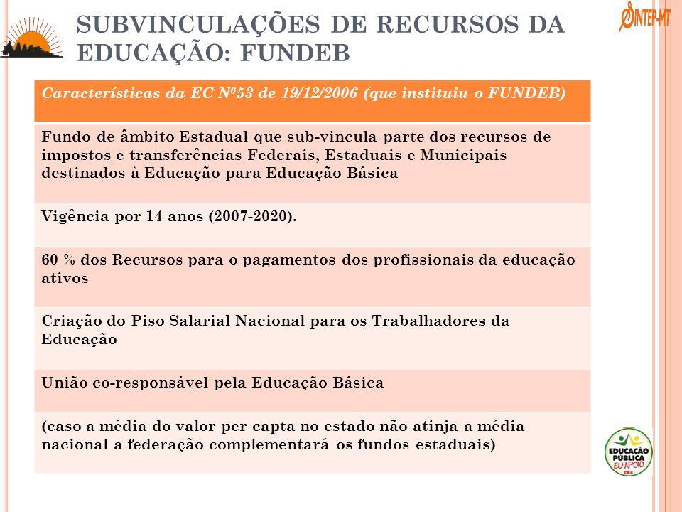 SUBVINCULAÇÕES DE RECURSOS DA EDUCAÇÃO: FUNDEB Características da EC N 0 53 de 19/12/2006 (que instituiu o FUNDEB) Fundo de âmbito Estadual que sub-vi