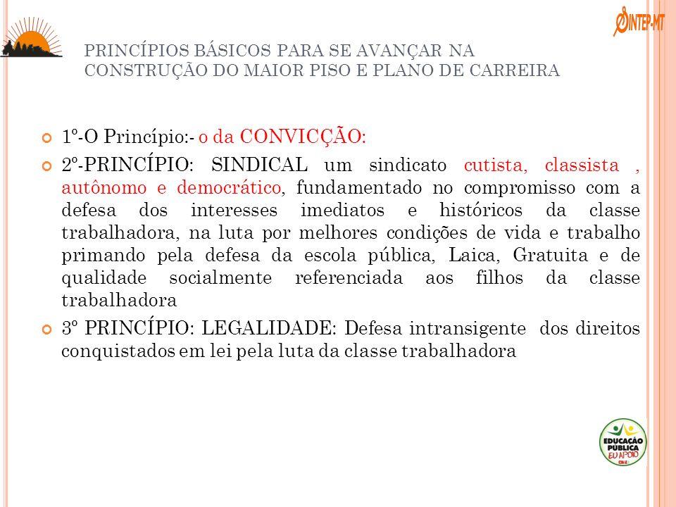 PRINCÍPIOS BÁSICOS PARA SE AVANÇAR NA CONSTRUÇÃO DO MAIOR PISO E PLANO DE CARREIRA 1º-O Princípio:- o da CONVICÇÃO: 2º-PRINCÍPIO: SINDICAL um sindicat