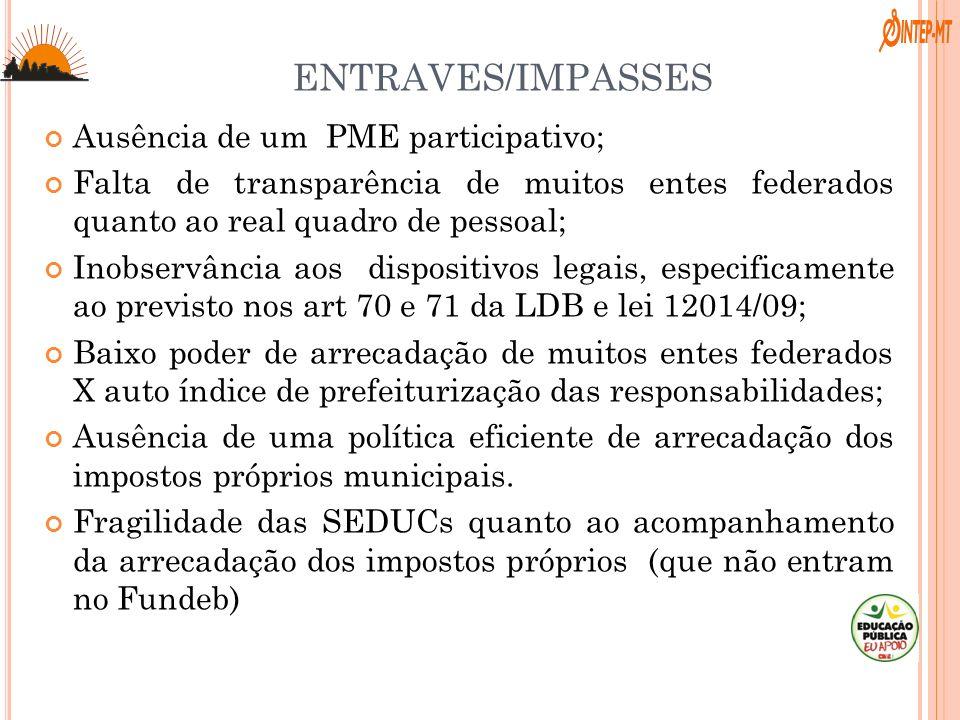 ENTRAVES/IMPASSES Ausência de um PME participativo; Falta de transparência de muitos entes federados quanto ao real quadro de pessoal; Inobservância a