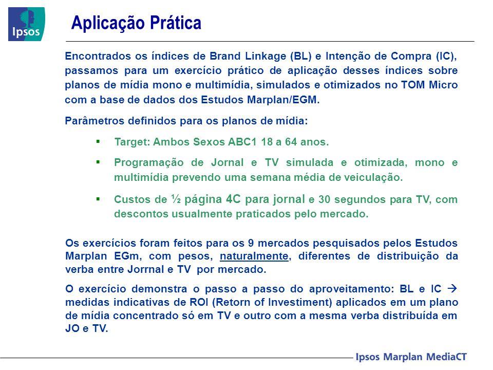 Aplicação Prática Encontrados os índices de Brand Linkage (BL) e Intenção de Compra (IC), passamos para um exercício prático de aplicação desses índic