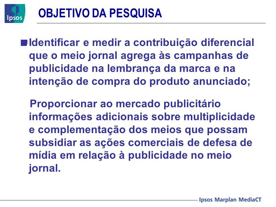 OBJETIVO DA PESQUISA Identificar e medir a contribuição diferencial que o meio jornal agrega às campanhas de publicidade na lembrança da marca e na in