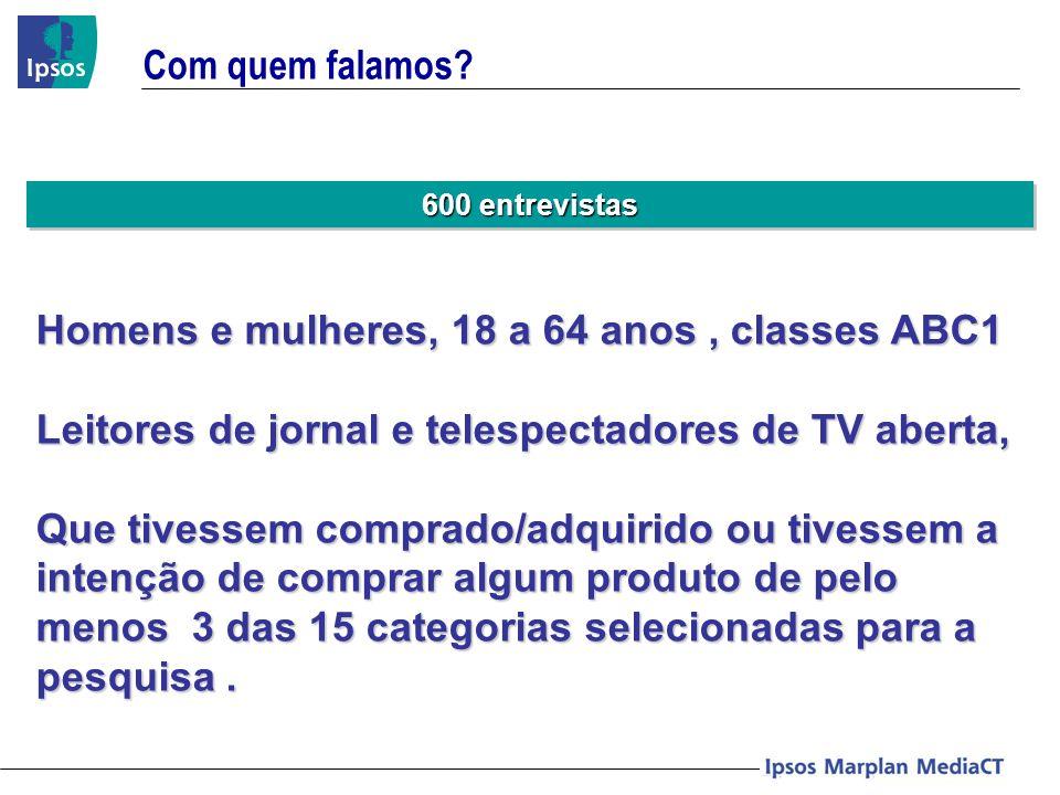 Aproveitamento do investimento sobre o Brand Linkage (BL) e Intenção de Compra (IC) aplicado no Plano de Mídia simulado – Exercício Belo Horizonte Aproveitamento do Investimento Publicitário (R$) 161.081,42 - TV (100%) 162.432,11 - JO (48%) + TV (52%) 1.250 1.305 487 585 150 193 62.821,75 72.842,55 19.329,77 24.091,63 467 78355 + 25% de aprov.