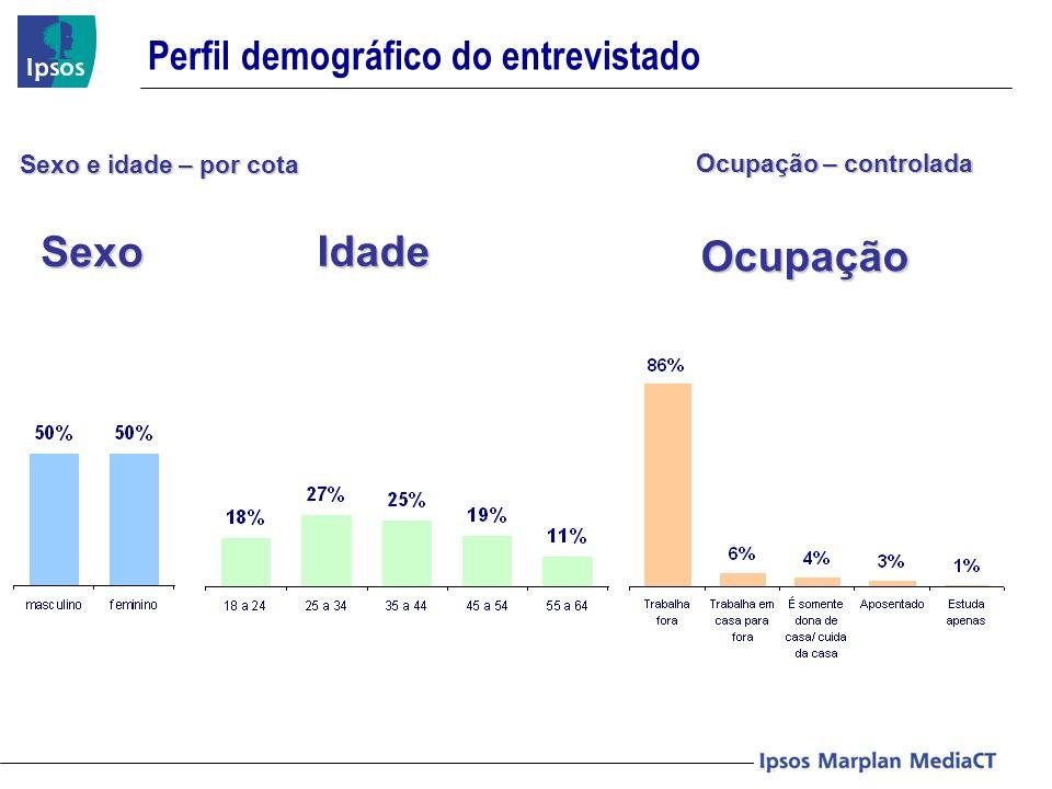 Perfil demográfico do entrevistado Sexo Idade Ocupação Sexo e idade – por cota Ocupação – controlada