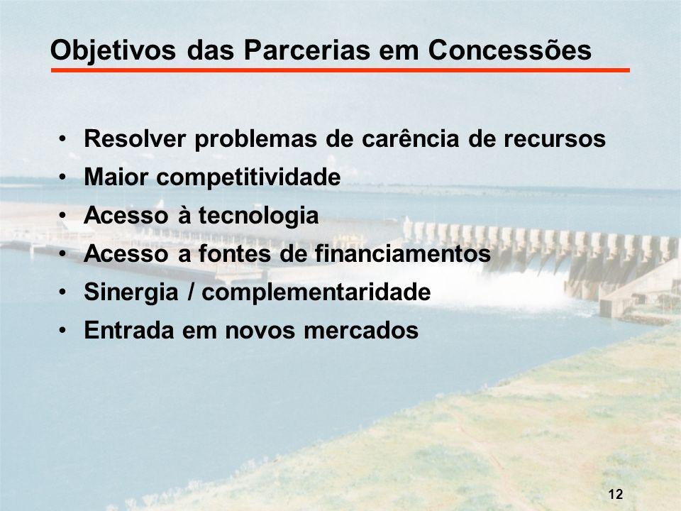 12 Objetivos das Parcerias em Concessões Resolver problemas de carência de recursos Maior competitividade Acesso à tecnologia Acesso a fontes de finan