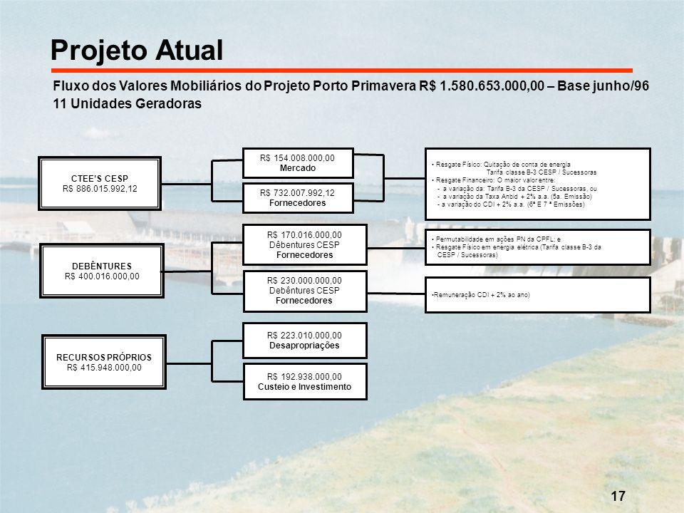 17 Projeto Atual Fluxo dos Valores Mobiliários do Projeto Porto Primavera R$ 1.580.653.000,00 – Base junho/96 11 Unidades Geradoras DEBÊNTURES R$ 400.