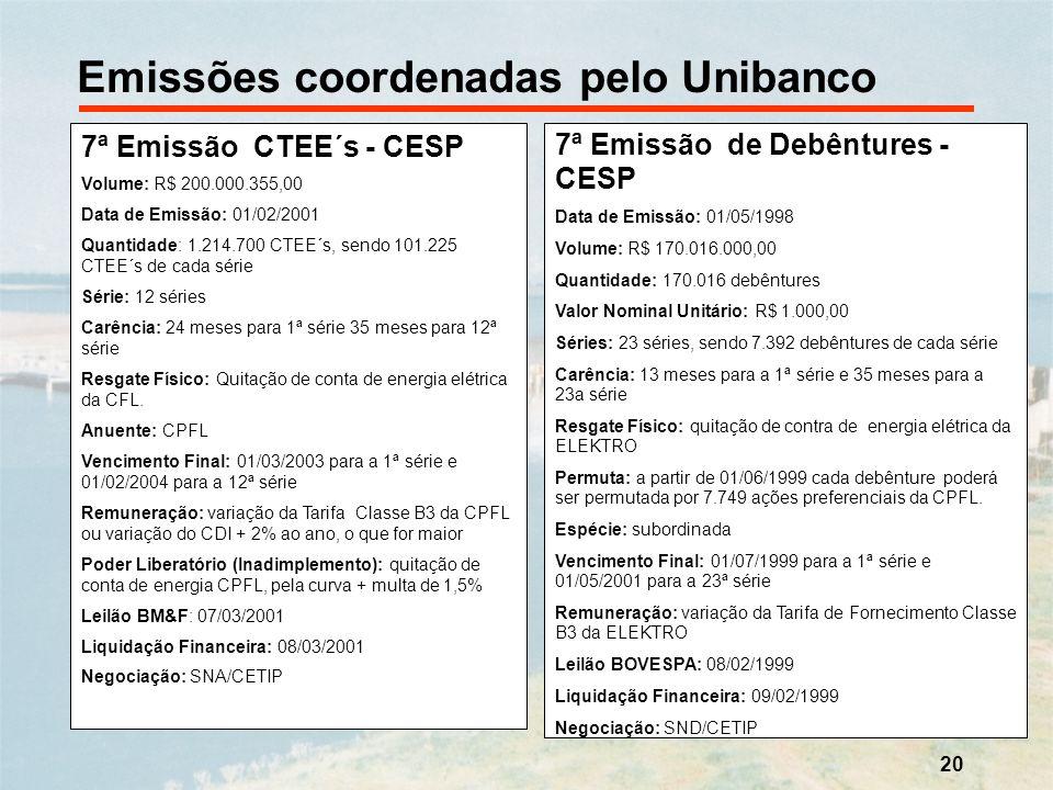 20 Emissões coordenadas pelo Unibanco 7ª Emissão CTEE´s - CESP Volume: R$ 200.000.355,00 Data de Emissão: 01/02/2001 Quantidade: 1.214.700 CTEE´s, sen