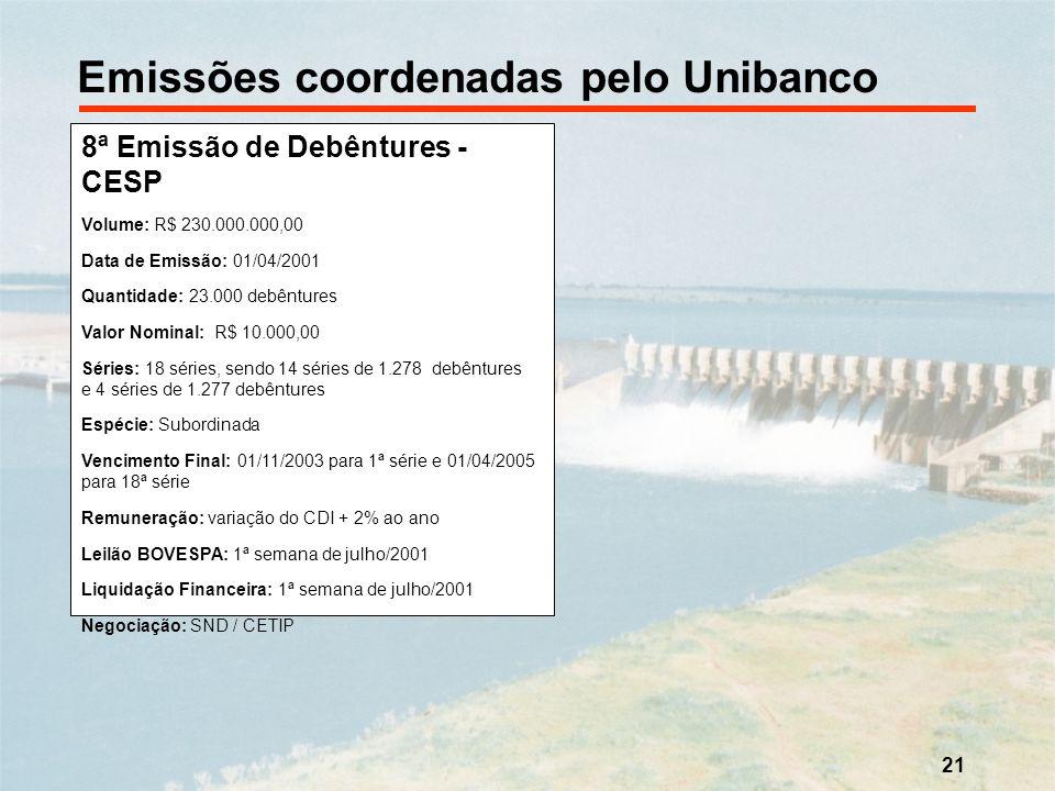 21 Emissões coordenadas pelo Unibanco 8ª Emissão de Debêntures - CESP Volume: R$ 230.000.000,00 Data de Emissão: 01/04/2001 Quantidade: 23.000 debêntu