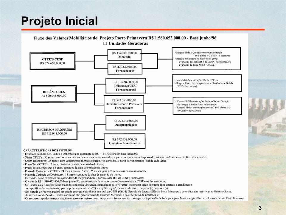 4 Panorama Macroeconômico na época da negociação e ajustes do projeto.