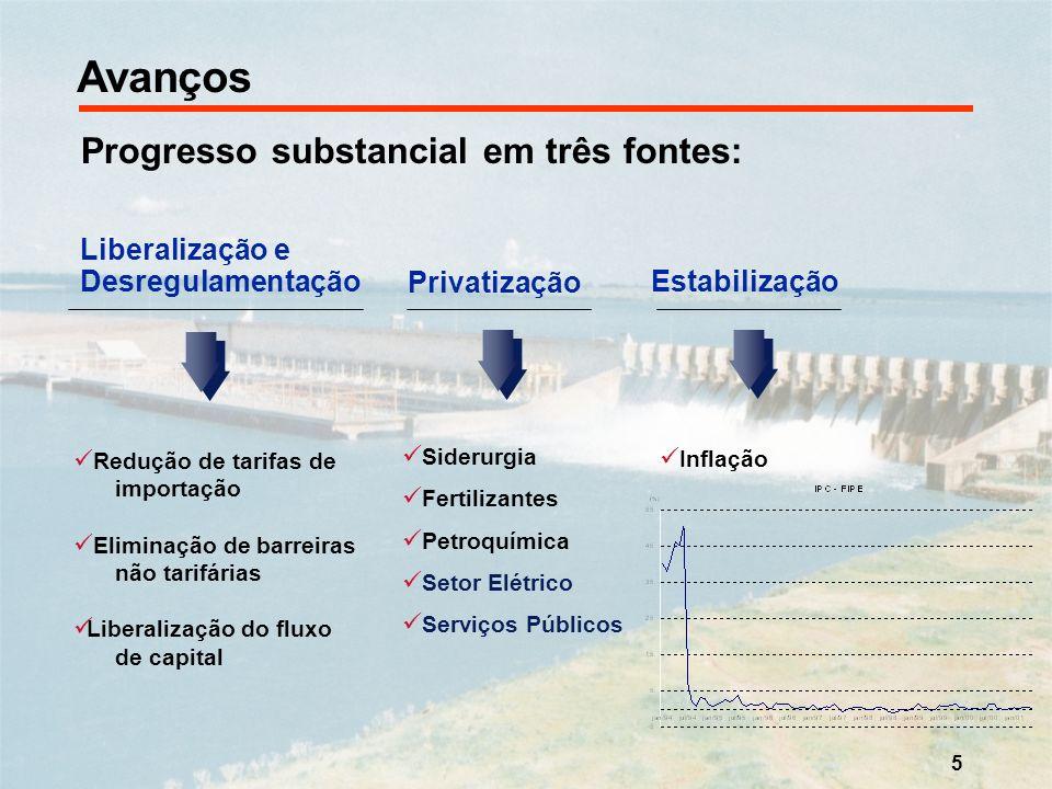 26 Construções e Comércio Camargo Corrêa S.A.Mecânica Pesada S.A.