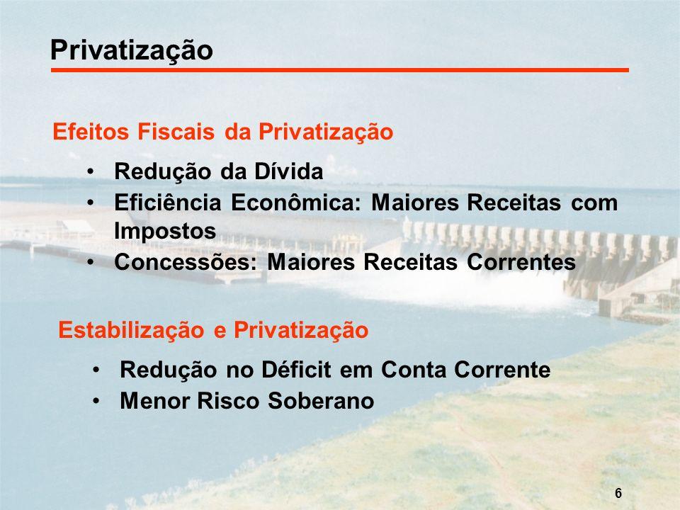 6 Privatização Efeitos Fiscais da Privatização Redução da Dívida Eficiência Econômica: Maiores Receitas com Impostos Concessões: Maiores Receitas Corr