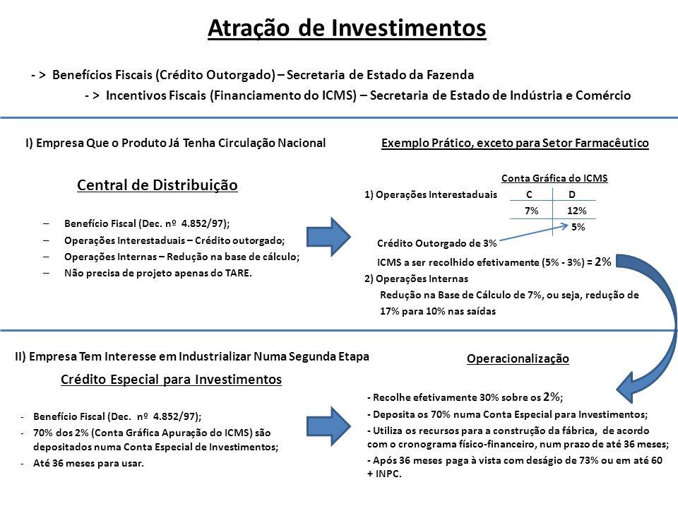 Atração de Investimentos - > Benefícios Fiscais (Crédito Outorgado) – Secretaria de Estado da Fazenda - > Incentivos Fiscais (Financiamento do ICMS) –