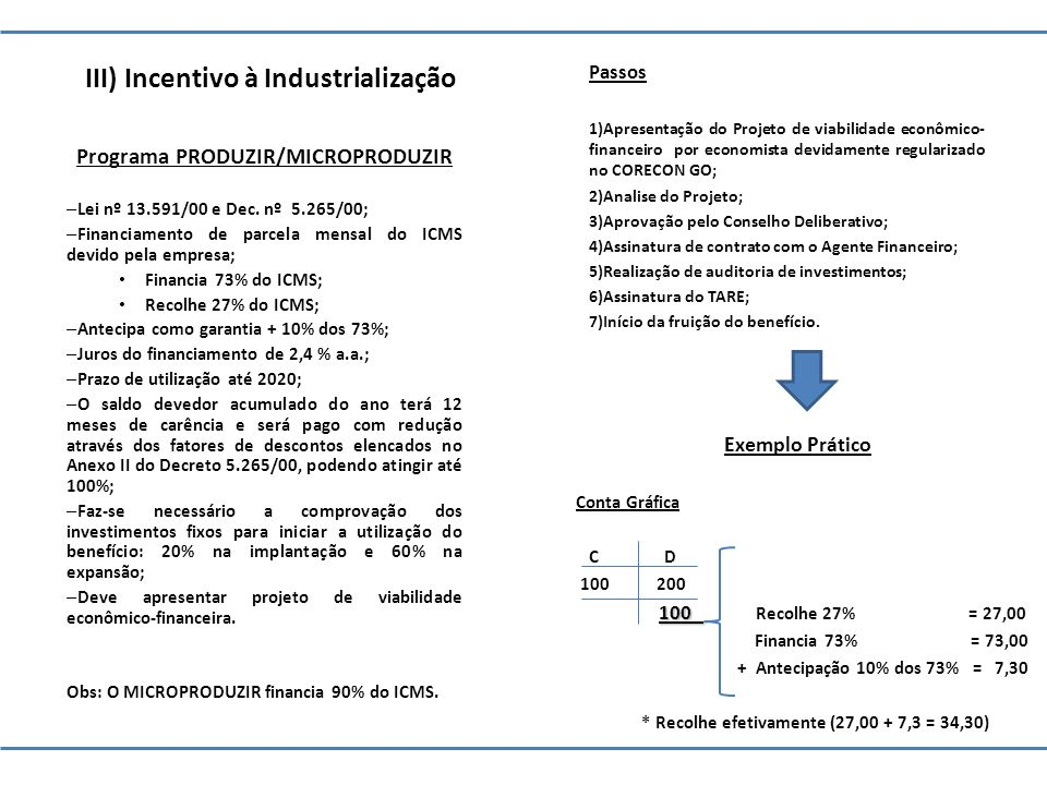 III) Incentivo à Industrialização Programa PRODUZIR/MICROPRODUZIR – Lei nº 13.591/00 e Dec. nº 5.265/00; – Financiamento de parcela mensal do ICMS dev