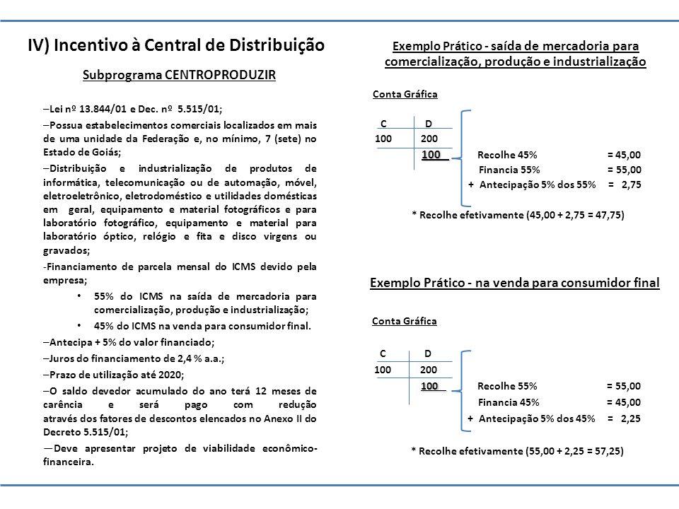 IV) Incentivo à Central de Distribuição Subprograma CENTROPRODUZIR – Lei nº 13.844/01 e Dec. nº 5.515/01; – Possua estabelecimentos comerciais localiz