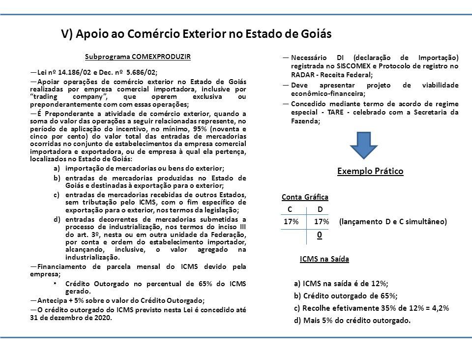 V) Apoio ao Comércio Exterior no Estado de Goiás Subprograma COMEXPRODUZIR Lei nº 14.186/02 e Dec. nº 5.686/02; Apoiar operações de comércio exterior