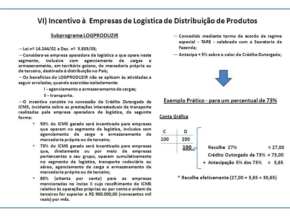 VI) Incentivo à Empresas de Logística de Distribuição de Produtos Subprograma LOGPRODUZIR Lei nº 14.244/02 e Dec. nº 5.835/03; Considera-se empresa op