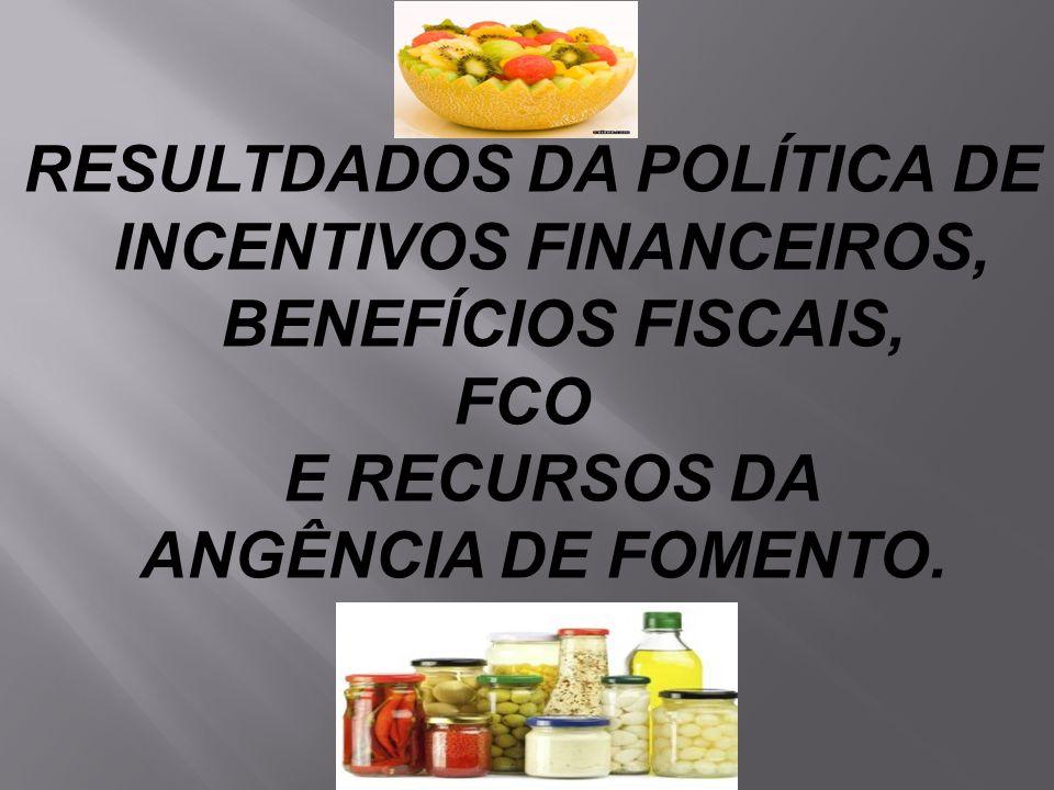 RESULTDADOS DA POLÍTICA DE INCENTIVOS FINANCEIROS, BENEFÍCIOS FISCAIS, FCO E RECURSOS DA ANGÊNCIA DE FOMENTO.
